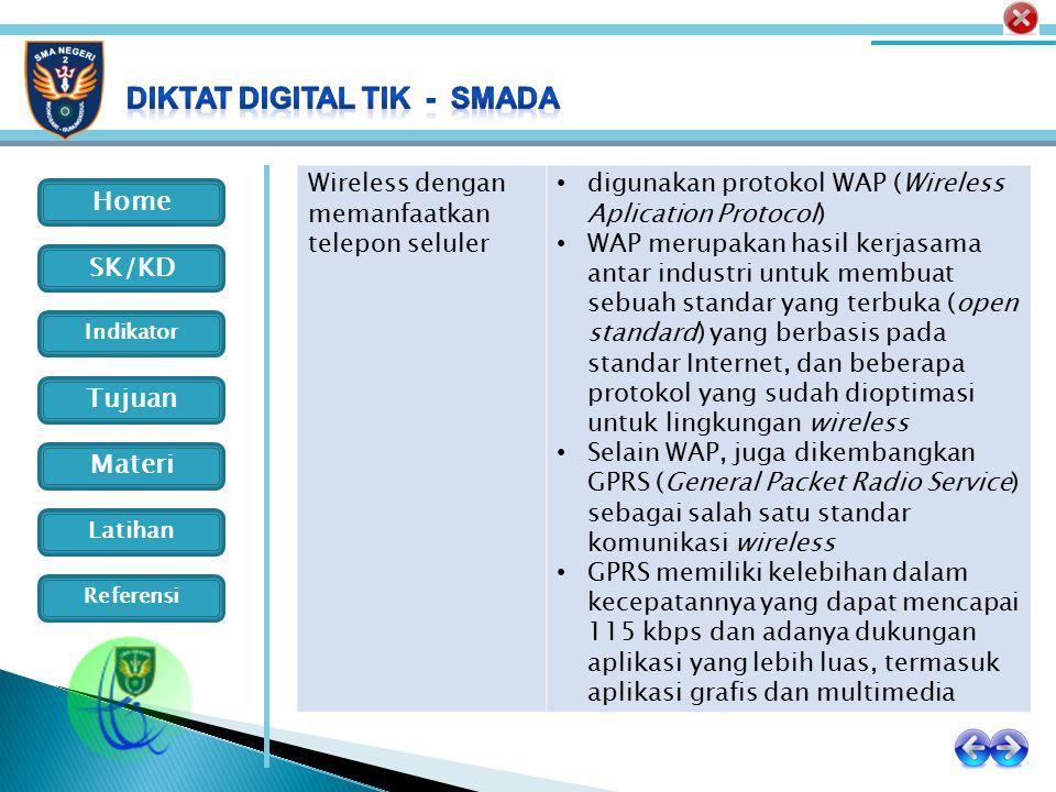 Home Indikator SK/KD Tujuan Materi Latihan Referensi Wireless dengan memanfaatkan telepon seluler digunakan protokol WAP (Wireless Aplication Protocol