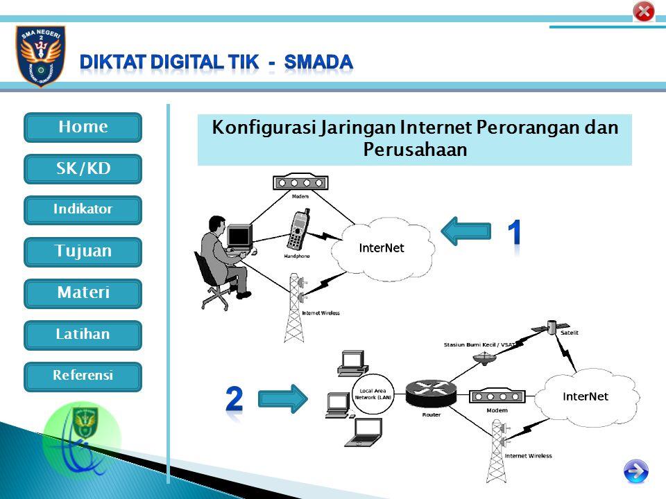 Home Indikator SK/KD Tujuan Materi Latihan Referensi Kapasitas BandwidthKapasitas JaringanAkses Pulsa Lokal Kehandalan dan Keamanan Jaringan Pertimbangan dalam memilih ISP