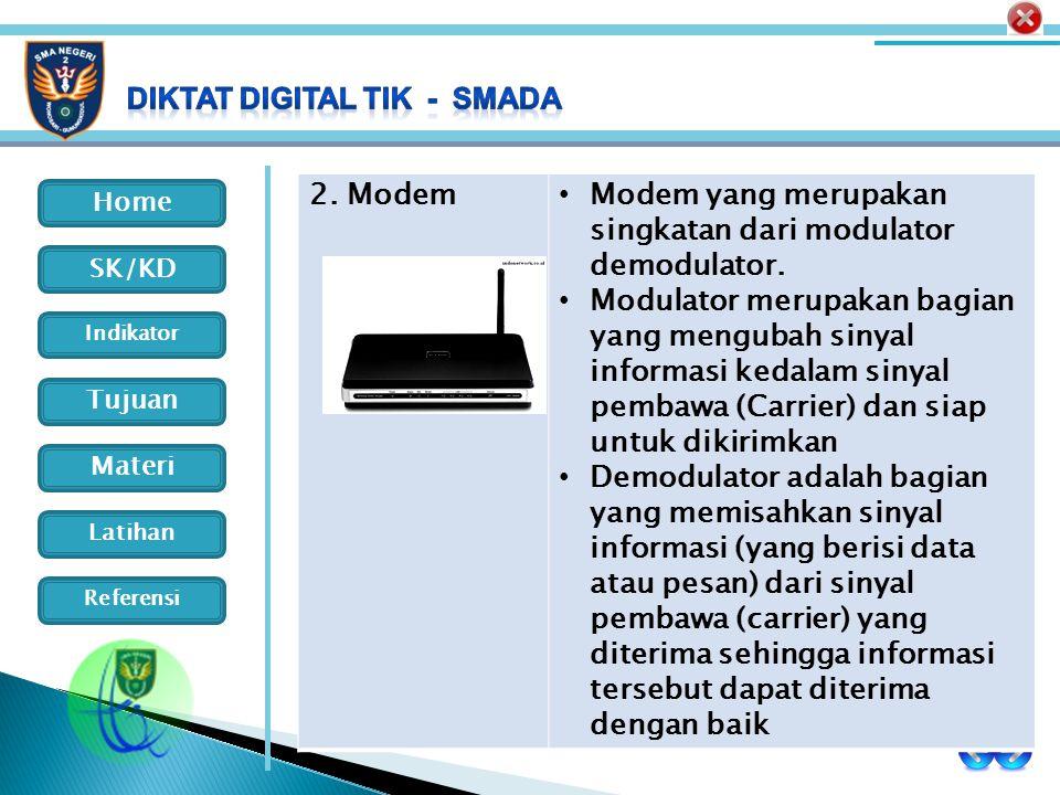Home Indikator SK/KD Tujuan Materi Latihan Referensi 2. Modem Modem yang merupakan singkatan dari modulator demodulator. Modulator merupakan bagian ya