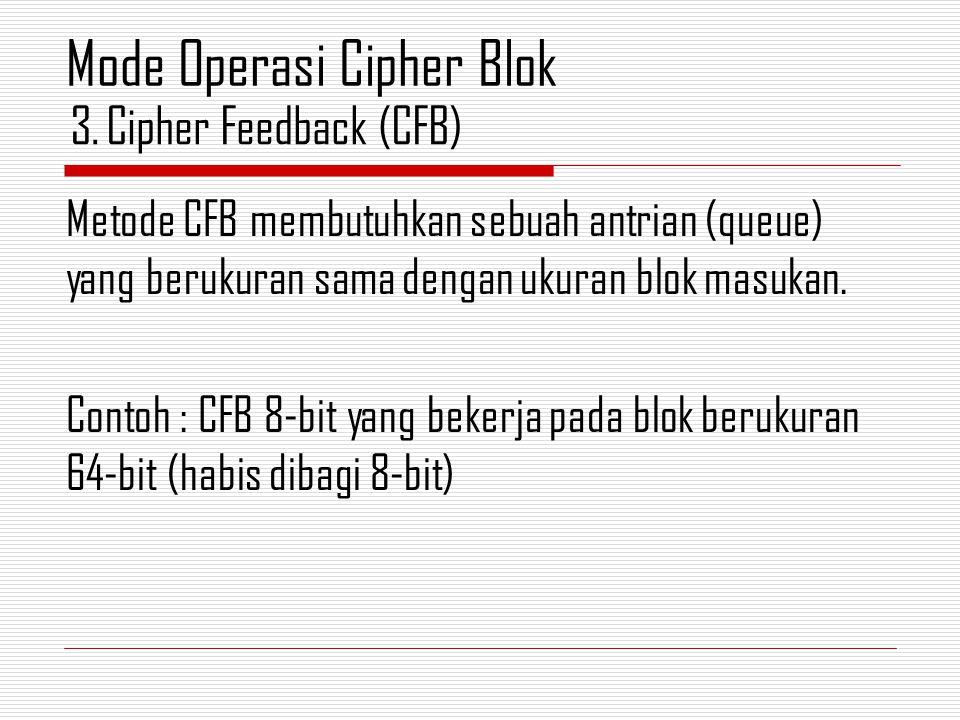 Metode CFB membutuhkan sebuah antrian (queue) yang berukuran sama dengan ukuran blok masukan. Contoh : CFB 8-bit yang bekerja pada blok berukuran 64-b