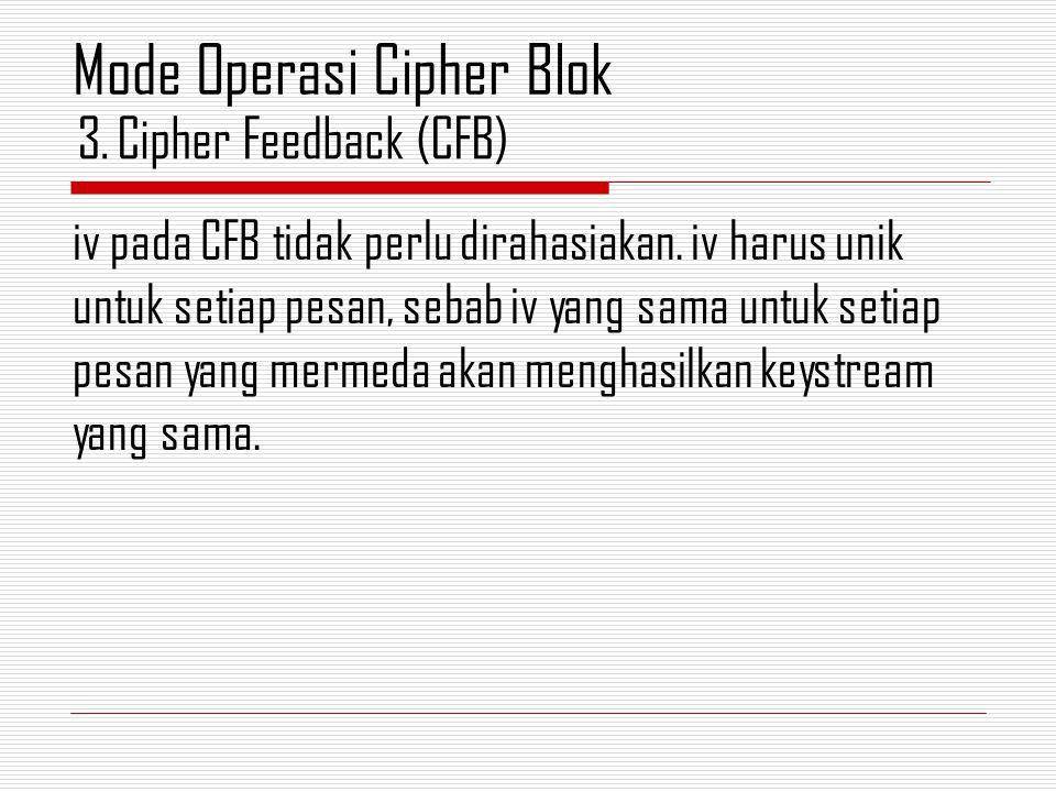 iv pada CFB tidak perlu dirahasiakan. iv harus unik untuk setiap pesan, sebab iv yang sama untuk setiap pesan yang mermeda akan menghasilkan keystream