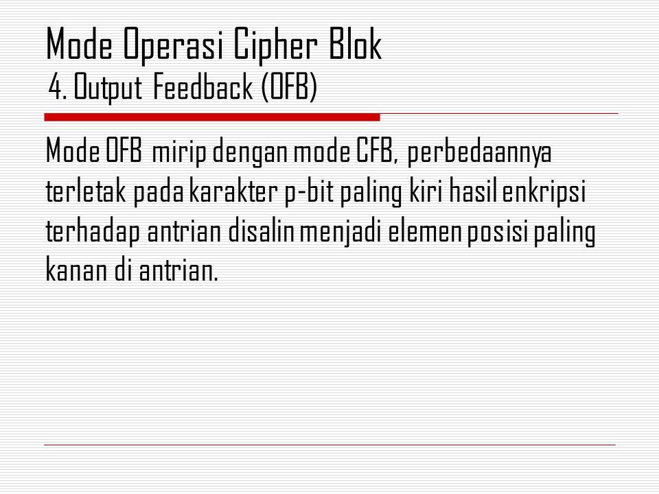 Mode OFB mirip dengan mode CFB, perbedaannya terletak pada karakter p-bit paling kiri hasil enkripsi terhadap antrian disalin menjadi elemen posisi pa