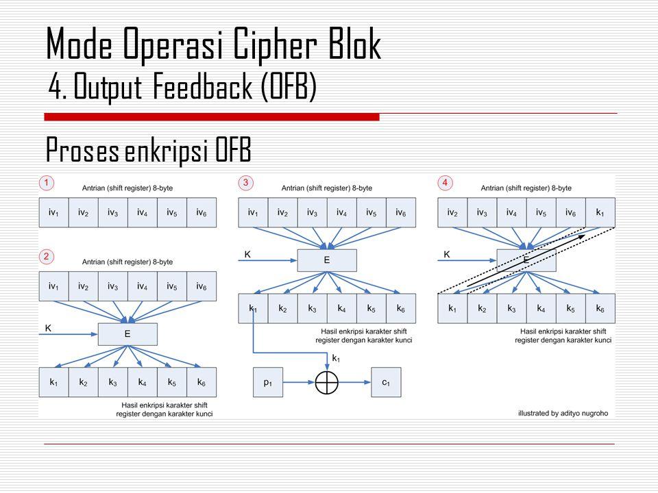 Proses enkripsi OFB 4.Output Feedback (OFB) Mode Operasi Cipher Blok