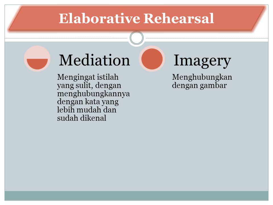 Mengingat istilah yang sulit, dengan menghubungkannya dengan kata yang lebih mudah dan sudah dikenal Mediation Menghubungkan dengan gambar Imagery Elaborative Rehearsal