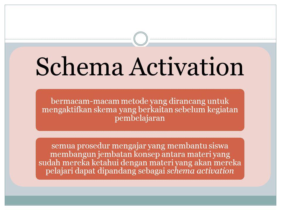 Schema Activation bermacam-macam metode yang dirancang untuk mengaktifkan skema yang berkaitan sebelum kegiatan pembelajaran semua prosedur mengajar yang membantu siswa membangun jembatan konsep antara materi yang sudah mereka ketahui dengan materi yang akan mereka pelajari dapat dipandang sebagai schema activation