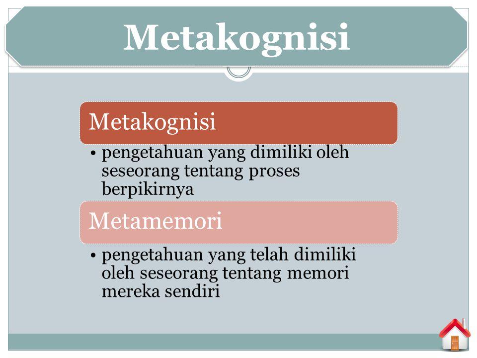 Metakognisi pengetahuan yang dimiliki oleh seseorang tentang proses berpikirnya Metamemori pengetahuan yang telah dimiliki oleh seseorang tentang memori mereka sendiri