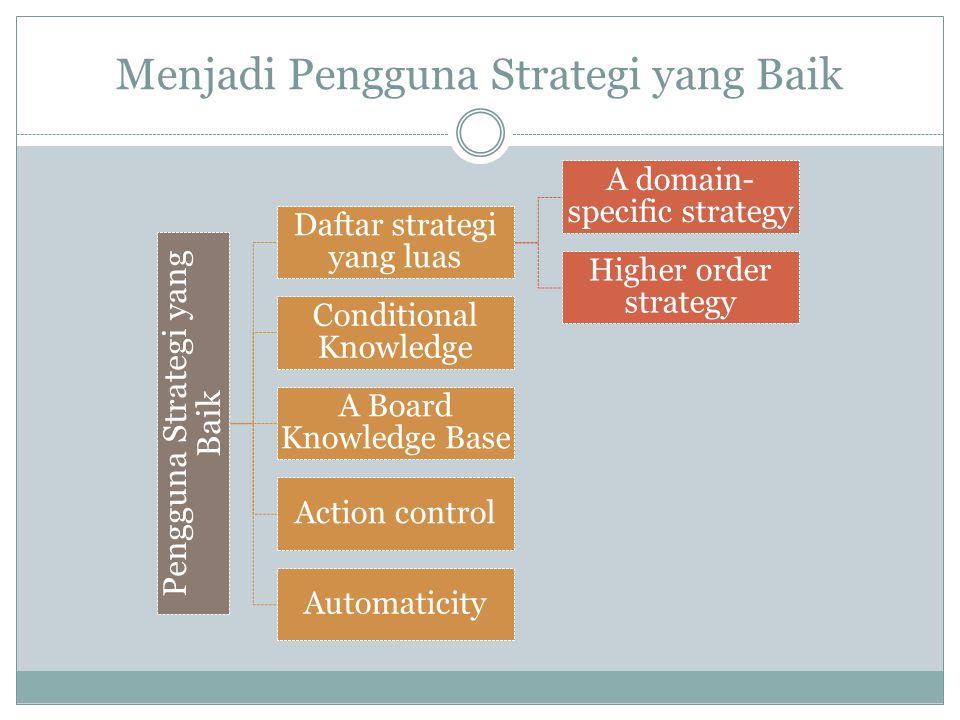 Menjadi Pengguna Strategi yang Baik Pengguna Strategi yang Baik Daftar strategi yang luas A domain- specific strategy Higher order strategy Conditional Knowledge A Board Knowledge Base Action control Automaticity