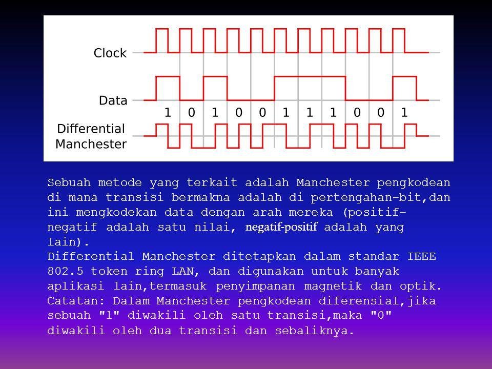 Sebuah metode yang terkait adalah Manchester pengkodean di mana transisi bermakna adalah di pertengahan-bit,dan ini mengkodekan data dengan arah merek