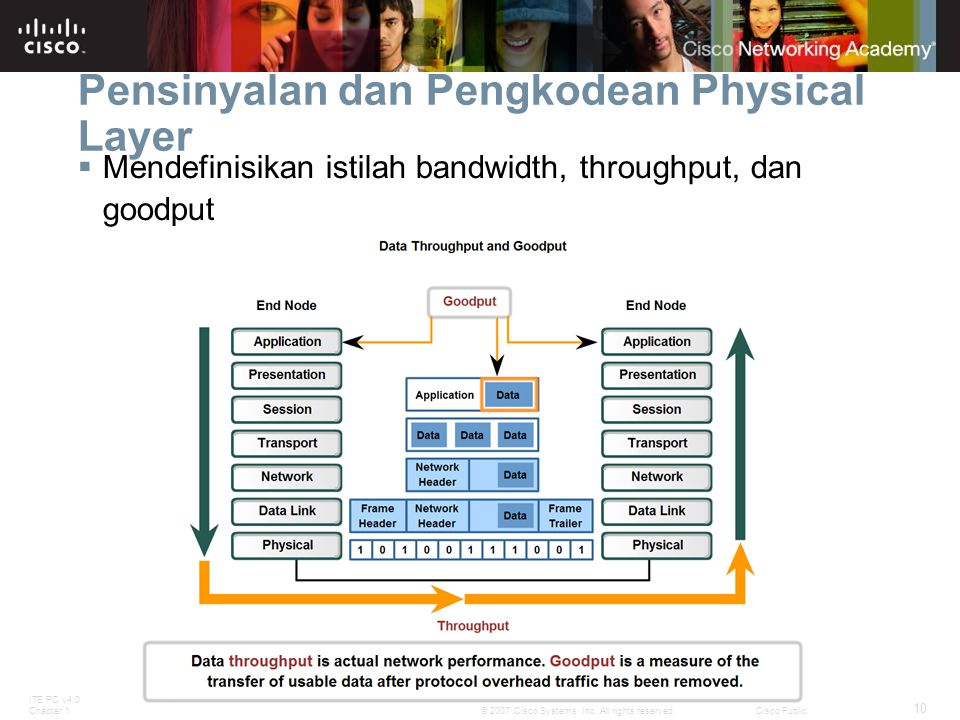 ITE PC v4.0 Chapter 1 10 © 2007 Cisco Systems, Inc. All rights reserved.Cisco Public Pensinyalan dan Pengkodean Physical Layer  Mendefinisikan istila