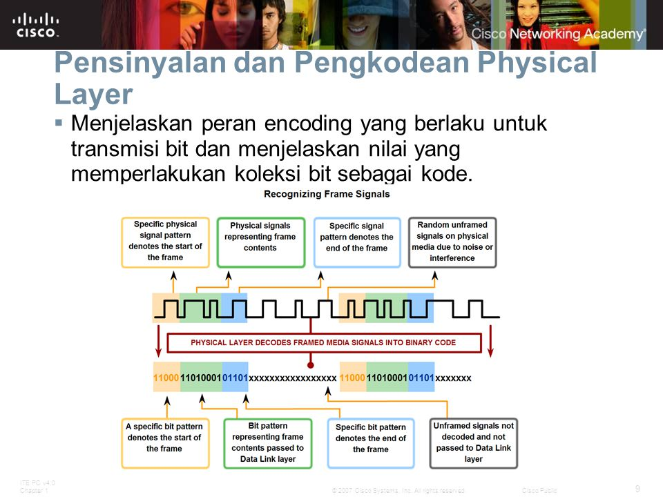 ITE PC v4.0 Chapter 1 9 © 2007 Cisco Systems, Inc. All rights reserved.Cisco Public Pensinyalan dan Pengkodean Physical Layer  Menjelaskan peran enco