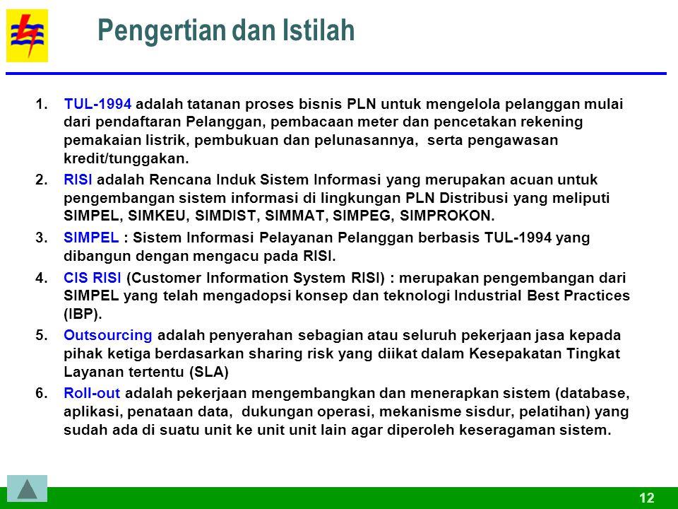 12 Pengertian dan Istilah 1.TUL-1994 adalah tatanan proses bisnis PLN untuk mengelola pelanggan mulai dari pendaftaran Pelanggan, pembacaan meter dan pencetakan rekening pemakaian listrik, pembukuan dan pelunasannya, serta pengawasan kredit/tunggakan.