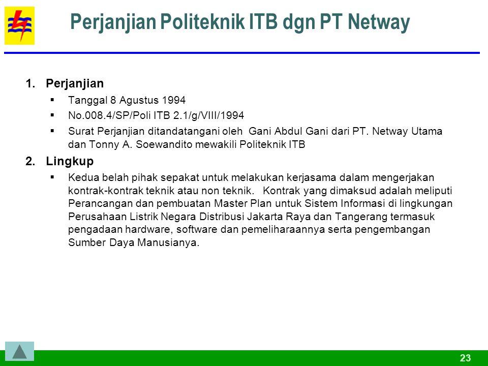 23 Perjanjian Politeknik ITB dgn PT Netway 1.Perjanjian  Tanggal 8 Agustus 1994  No.008.4/SP/Poli ITB 2.1/g/VIII/1994  Surat Perjanjian ditandatangani oleh Gani Abdul Gani dari PT.