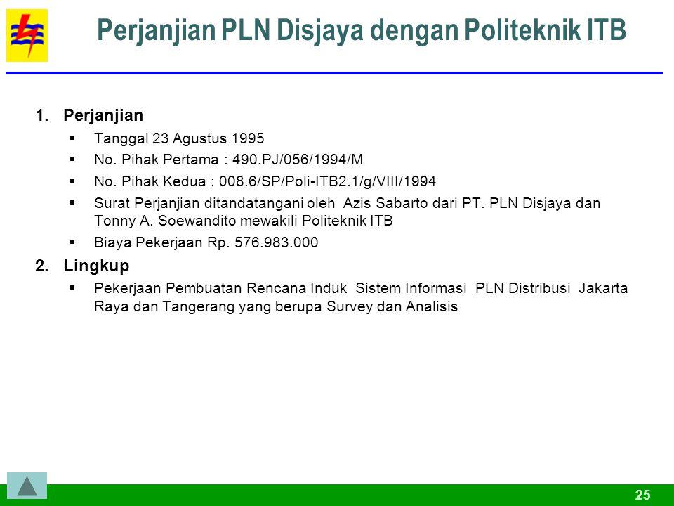 25 Perjanjian PLN Disjaya dengan Politeknik ITB 1.Perjanjian  Tanggal 23 Agustus 1995  No.