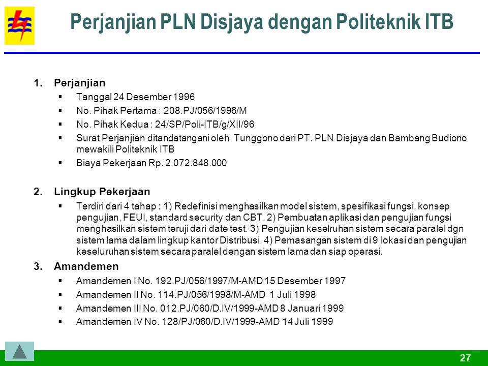 27 Perjanjian PLN Disjaya dengan Politeknik ITB 1.Perjanjian  Tanggal 24 Desember 1996  No.