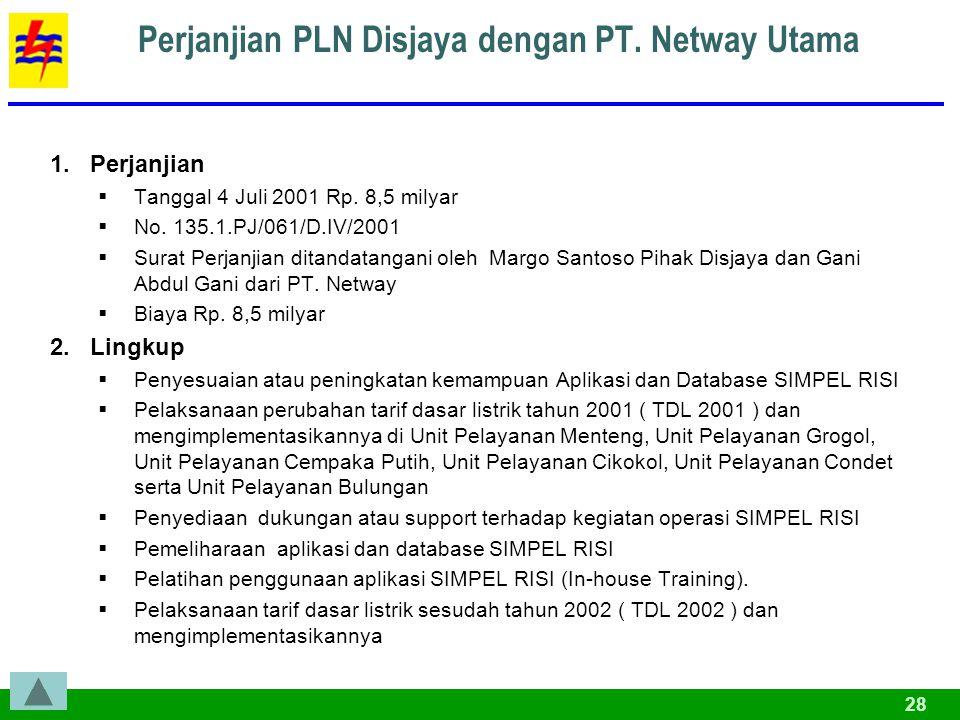 28 Perjanjian PLN Disjaya dengan PT.Netway Utama 1.Perjanjian  Tanggal 4 Juli 2001 Rp.