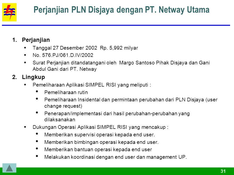31 Perjanjian PLN Disjaya dengan PT.Netway Utama 1.Perjanjian  Tanggal 27 Desember 2002 Rp.