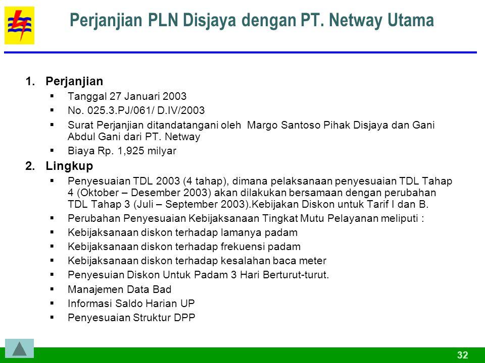 32 Perjanjian PLN Disjaya dengan PT.Netway Utama 1.Perjanjian  Tanggal 27 Januari 2003  No.