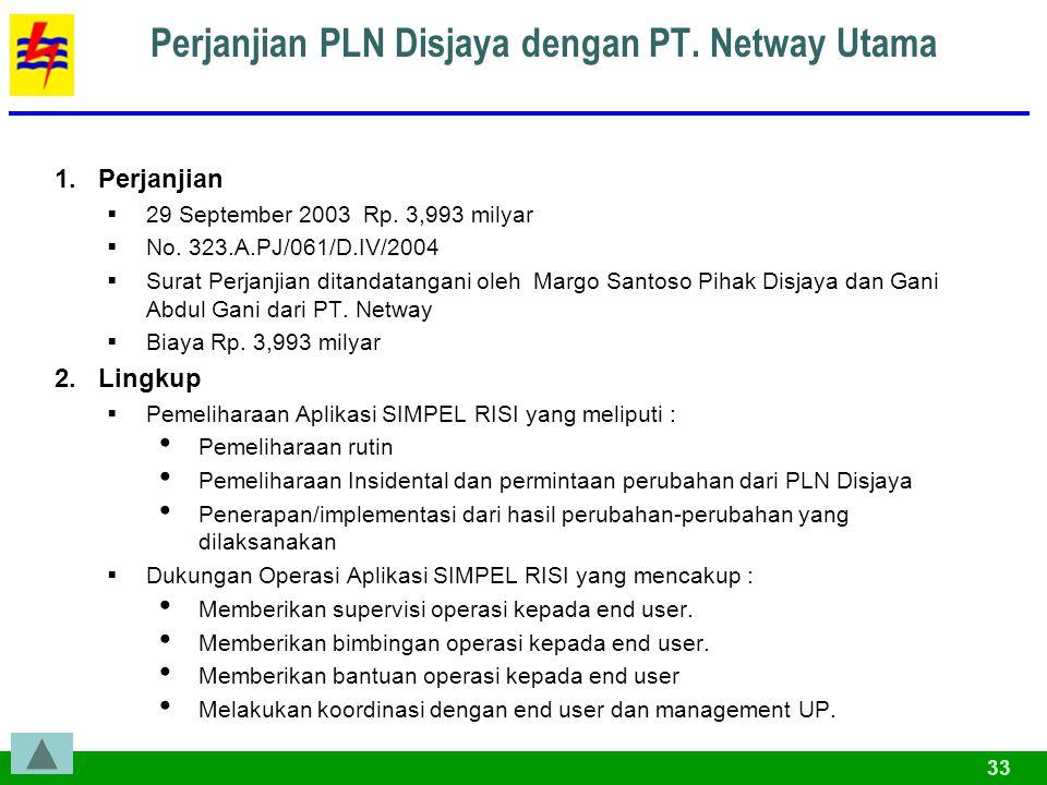 33 Perjanjian PLN Disjaya dengan PT.Netway Utama 1.Perjanjian  29 September 2003 Rp.
