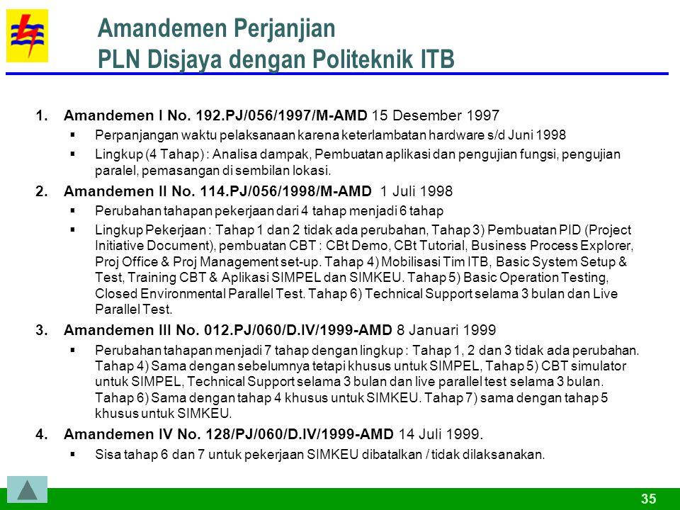 35 Amandemen Perjanjian PLN Disjaya dengan Politeknik ITB 1.Amandemen I No.