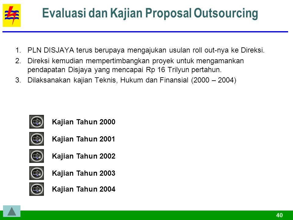 40 Evaluasi dan Kajian Proposal Outsourcing 1.PLN DISJAYA terus berupaya mengajukan usulan roll out-nya ke Direksi.