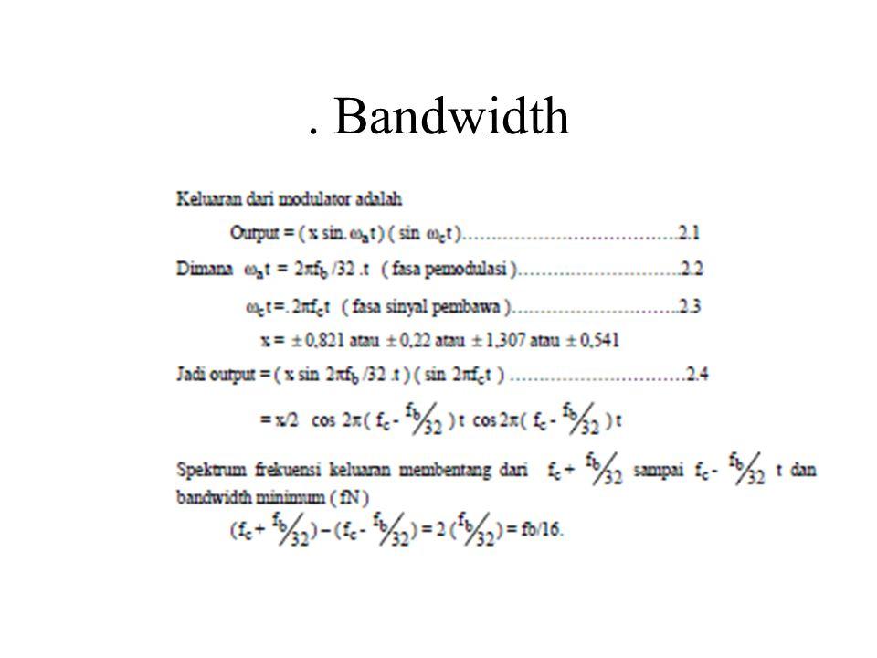 . Bandwidth