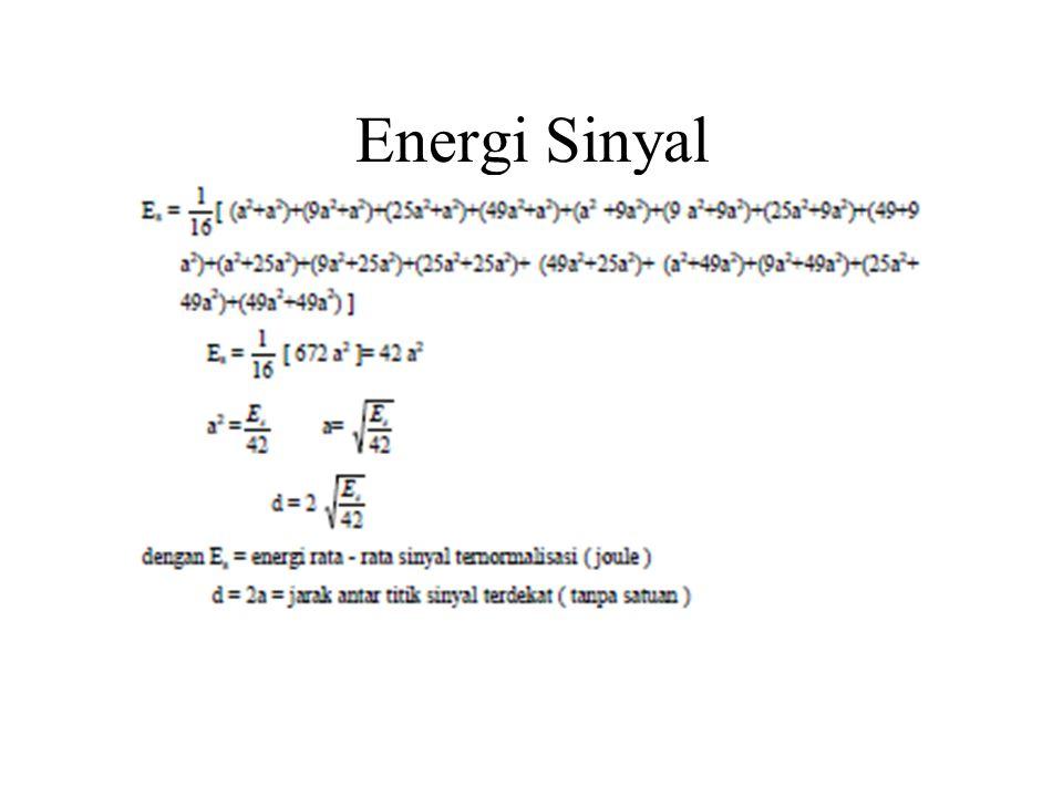 Energi Sinyal