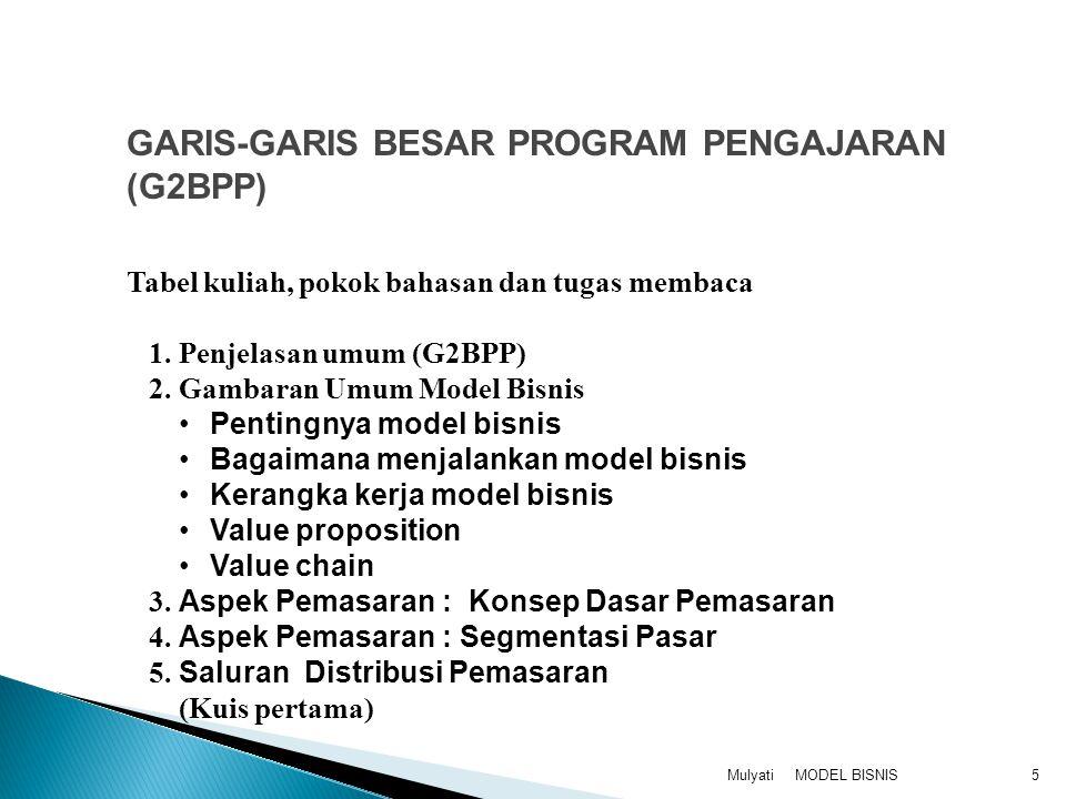 MODEL BISNISMulyati6 6.Komunikasi Pemasaran 7.