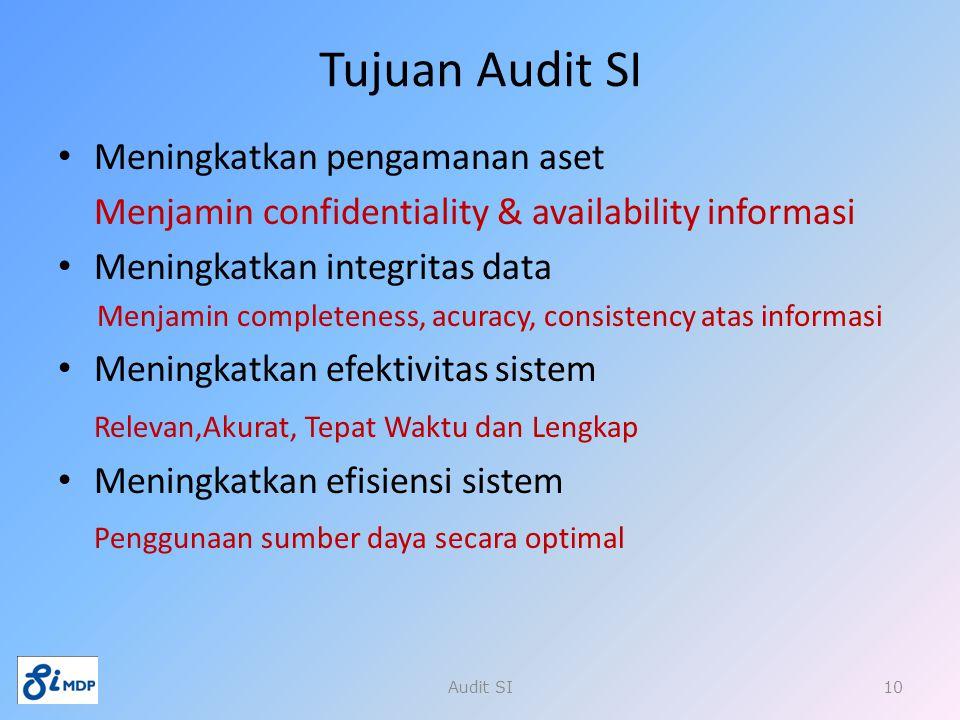 Tujuan Audit SI Meningkatkan pengamanan aset Menjamin confidentiality & availability informasi Meningkatkan integritas data Menjamin completeness, acu