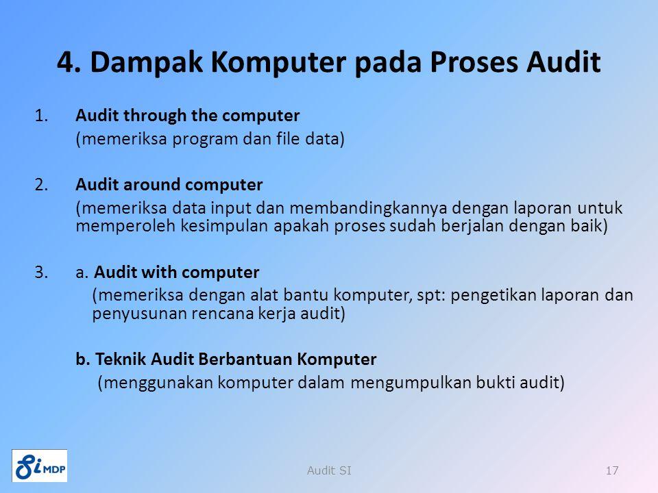 4. Dampak Komputer pada Proses Audit 1. Audit through the computer (memeriksa program dan file data) 2. Audit around computer (memeriksa data input da