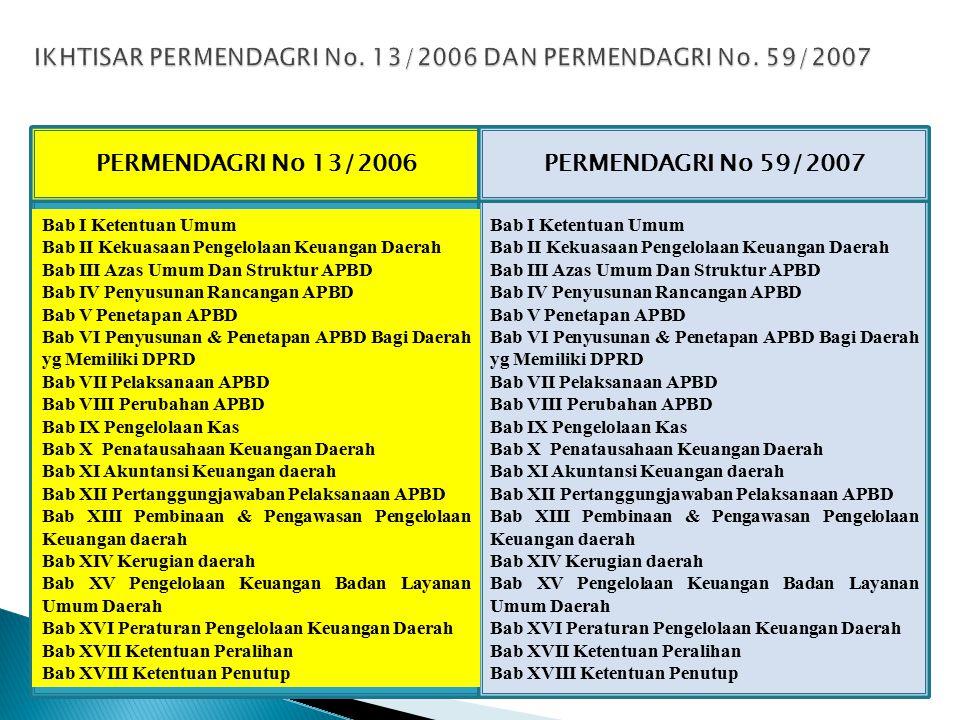 Bab I Ketentuan Umum Bab II Kekuasaan Pengelolaan Keuangan Daerah Bab III Azas Umum Dan Struktur APBD Bab IV Penyusunan Rancangan APBD Bab V Penetapan