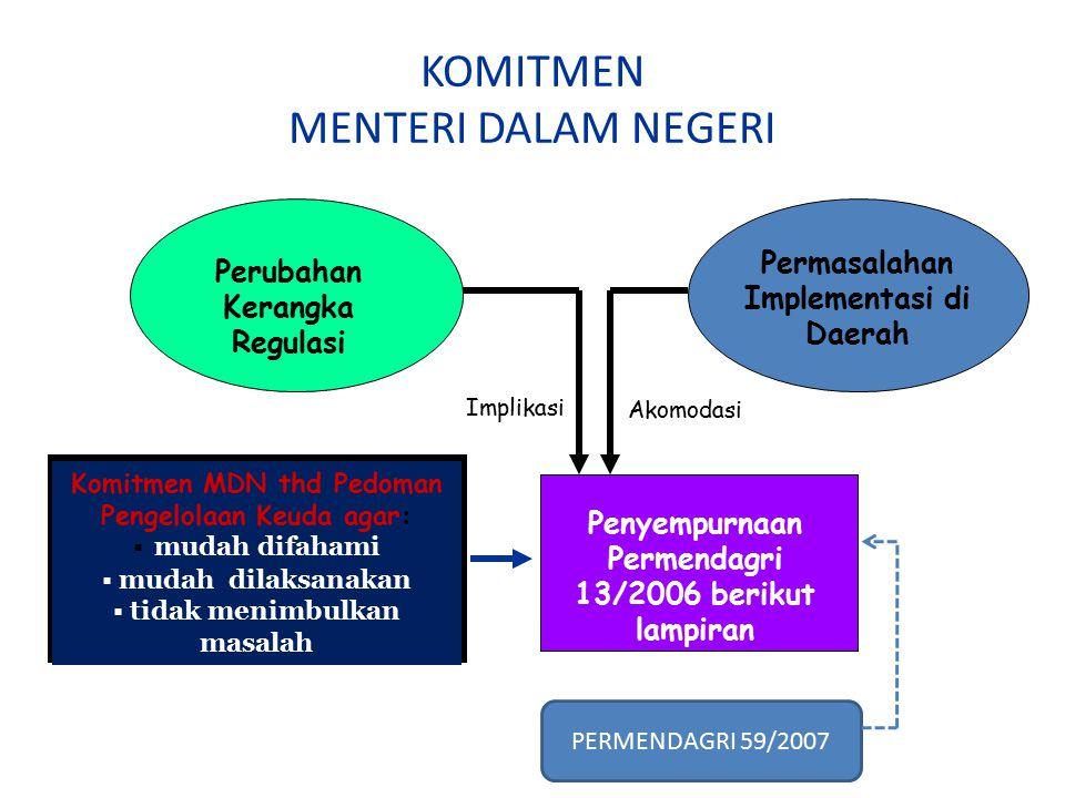 KOMITMEN MENTERI DALAM NEGERI Perubahan Kerangka Regulasi Permasalahan Implementasi di Daerah Penyempurnaan Permendagri 13/2006 berikut lampiran Komit