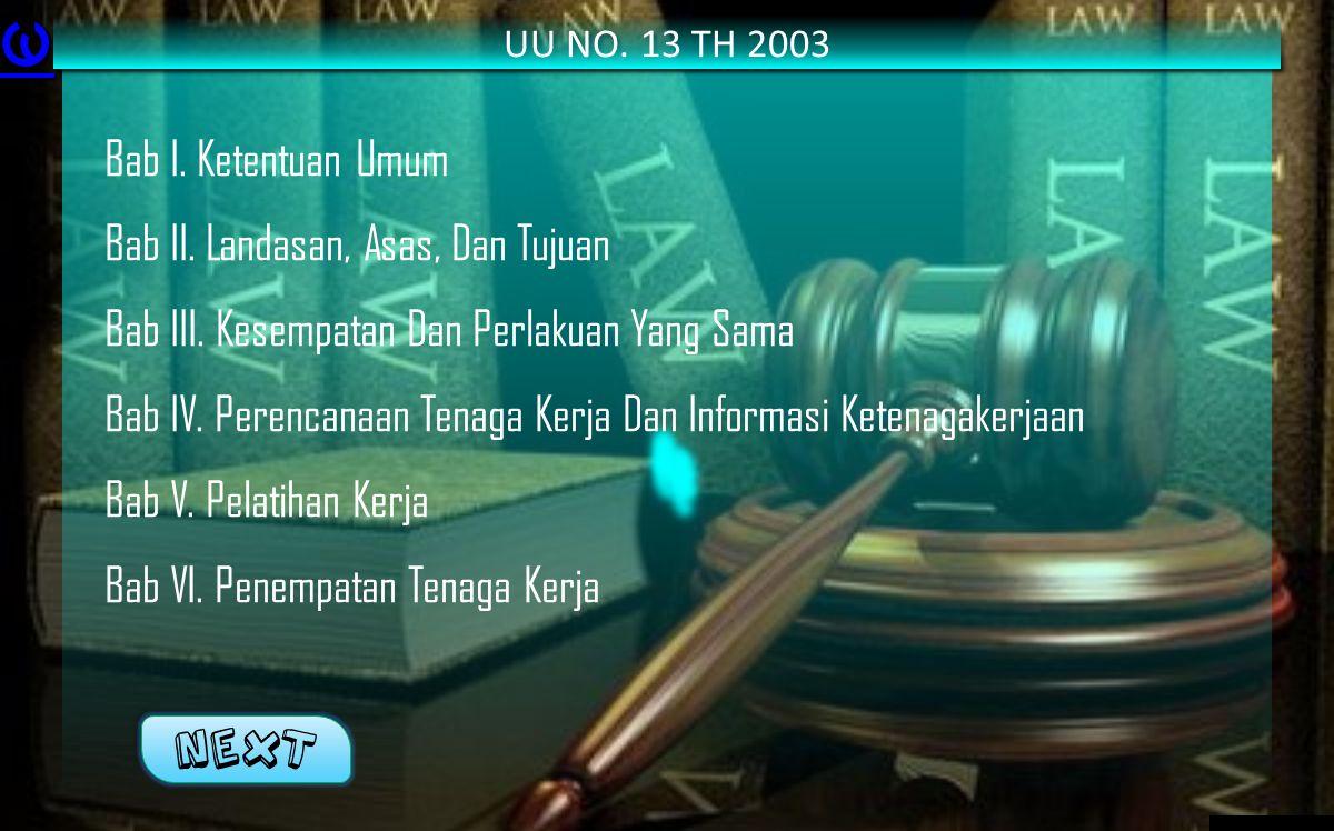 Bab I. Ketentuan Umum Bab II. Landasan, Asas, Dan Tujuan Bab III.