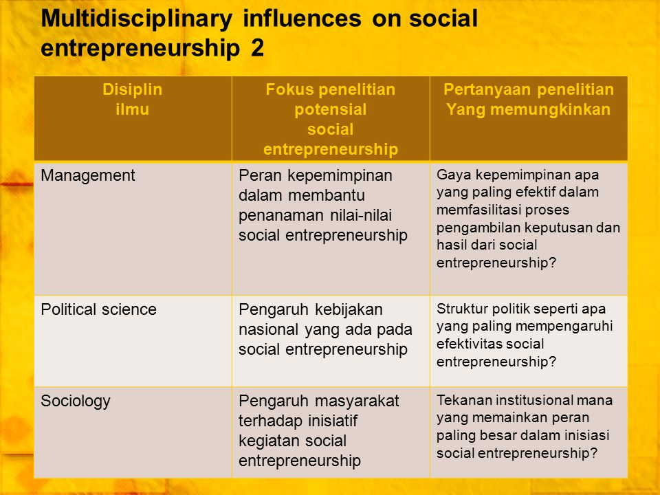 Multidisciplinary influences on social entrepreneurship 2 Disiplin ilmu Fokus penelitian potensial social entrepreneurship Pertanyaan penelitian Yang