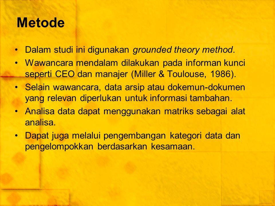 Metode Dalam studi ini digunakan grounded theory method. Wawancara mendalam dilakukan pada informan kunci seperti CEO dan manajer (Miller & Toulouse,
