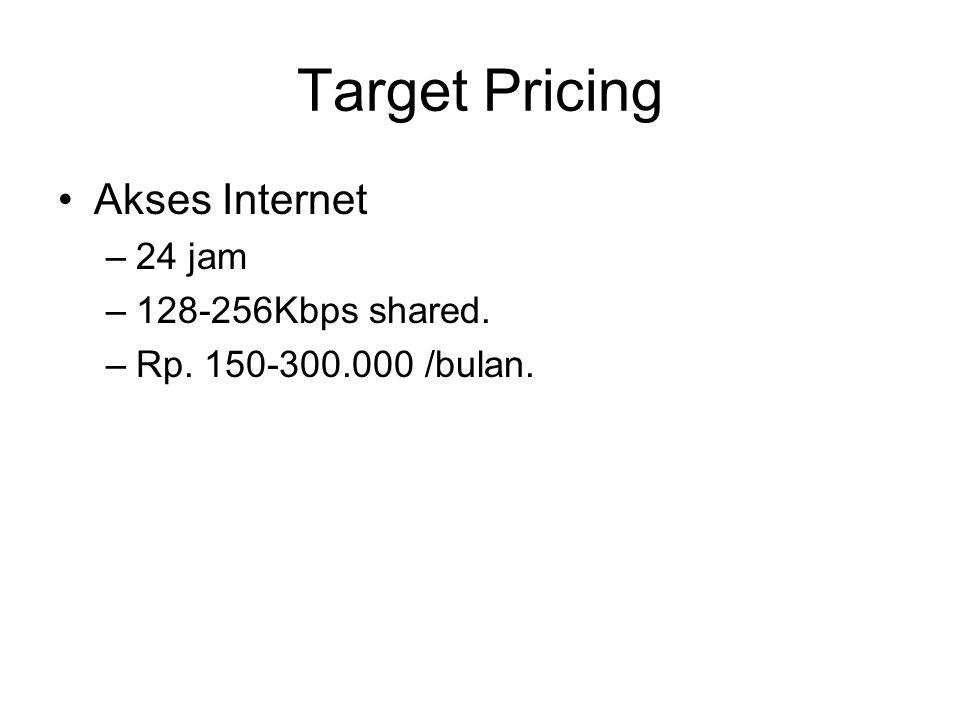 Target Pricing Akses Internet –24 jam –128-256Kbps shared. –Rp. 150-300.000 /bulan.