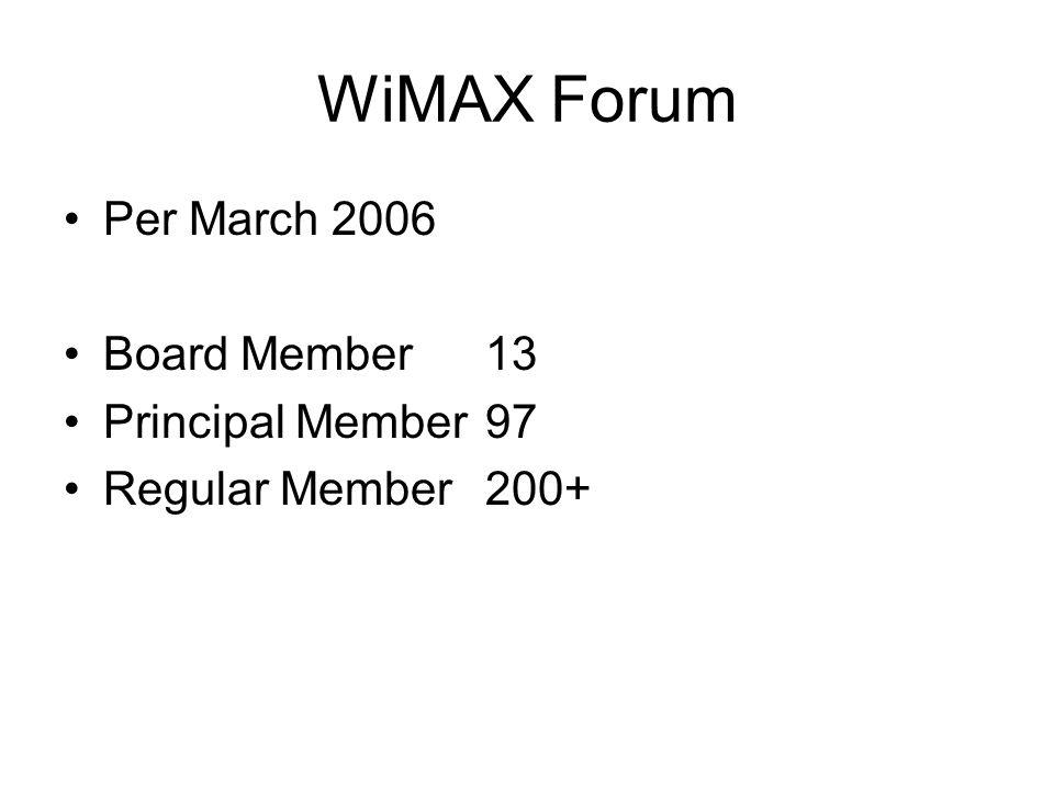 WiMAX Forum Per March 2006 Board Member13 Principal Member97 Regular Member200+