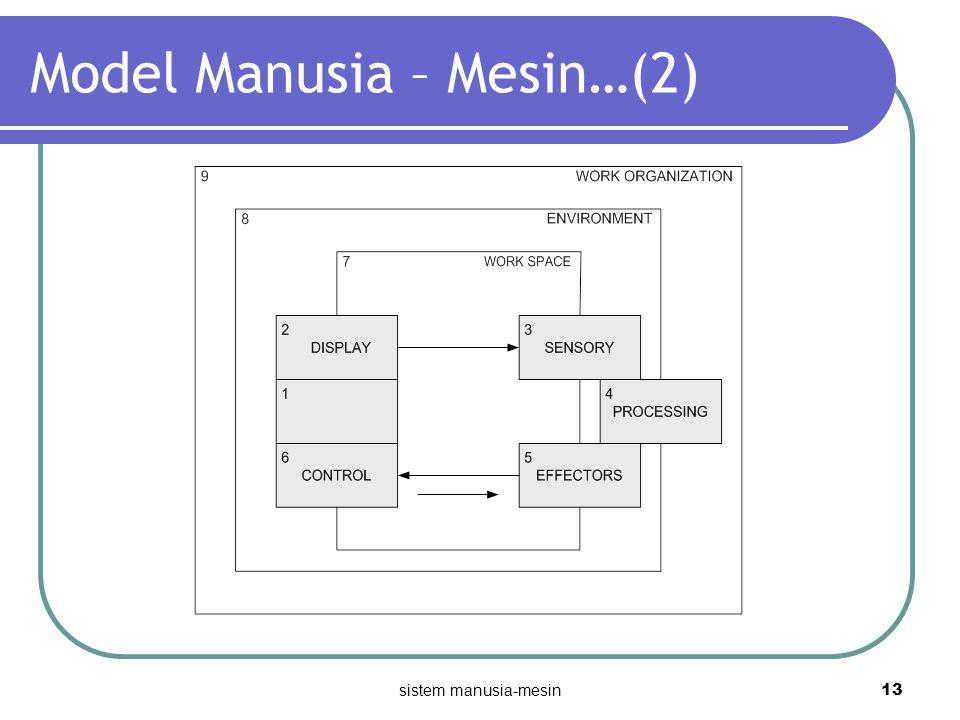 Model Manusia – Mesin…(2) sistem manusia-mesin 13