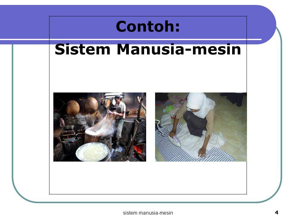 sistem manusia-mesin 4 Contoh: Sistem Manusia-mesin