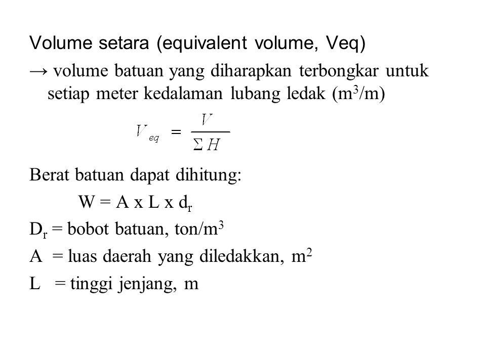 Volume setara (equivalent volume, Veq) → volume batuan yang diharapkan terbongkar untuk setiap meter kedalaman lubang ledak (m 3 /m) Berat batuan dapa