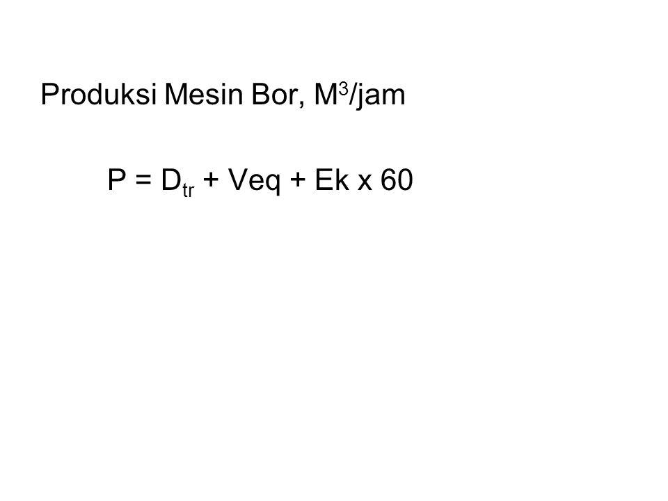 Produksi Mesin Bor, M 3 /jam P = D tr + Veq + Ek x 60