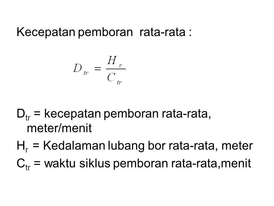 Kecepatan pemboran rata-rata : D tr = kecepatan pemboran rata-rata, meter/menit H r = Kedalaman lubang bor rata-rata, meter C tr = waktu siklus pembor