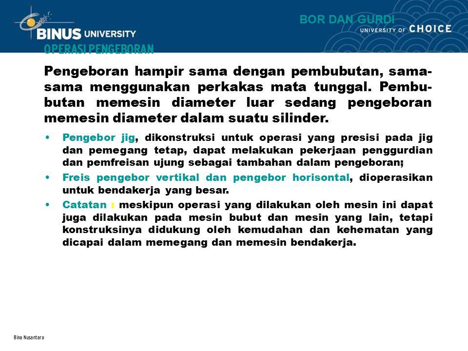 Bina Nusantara TEORI PEMOTONGAN MESIN GURDI Gambar 17.11 Proses penggurdian Kondisi Pemotongan : Benda kerja : l w = panjang pemotongan bendakerja, mm.