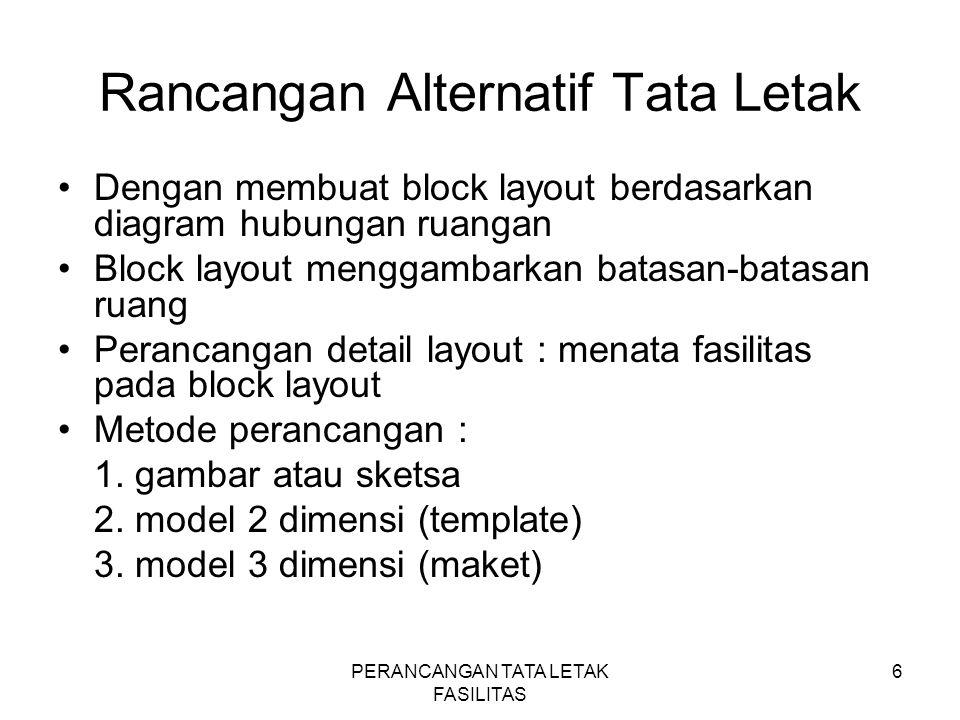 PERANCANGAN TATA LETAK FASILITAS 6 Rancangan Alternatif Tata Letak Dengan membuat block layout berdasarkan diagram hubungan ruangan Block layout mengg