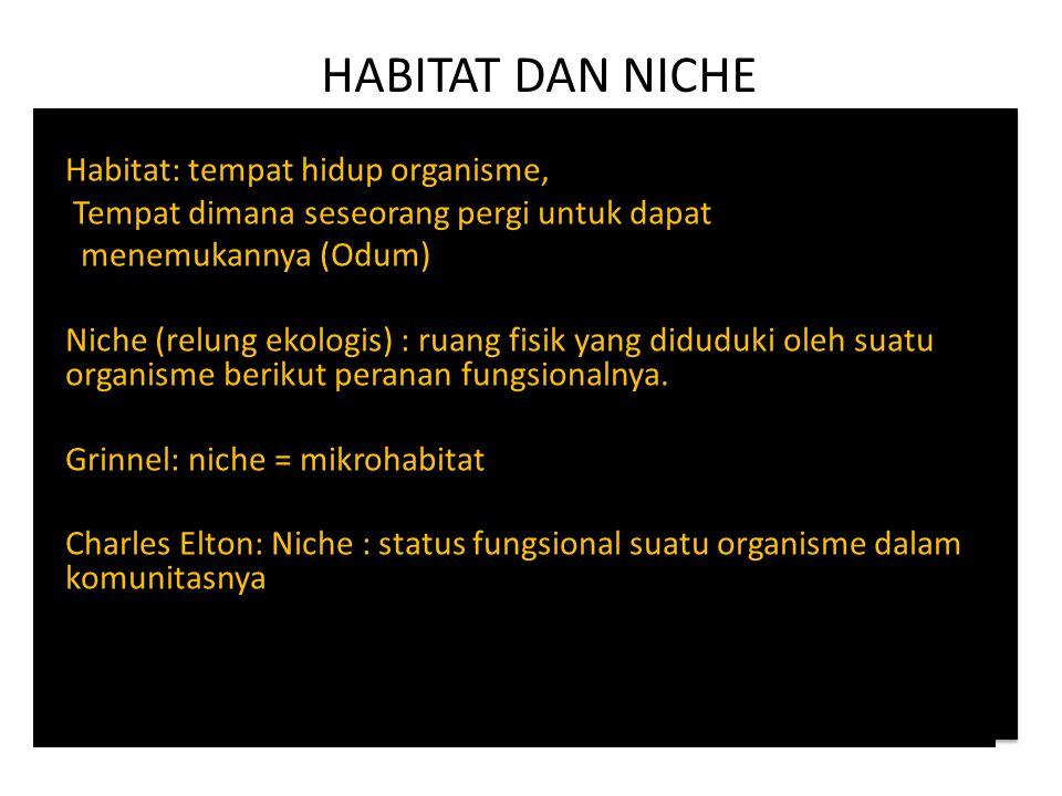 HABITAT DAN NICHE Habitat: tempat hidup organisme, Tempat dimana seseorang pergi untuk dapat menemukannya (Odum) Niche (relung ekologis) : ruang fisik