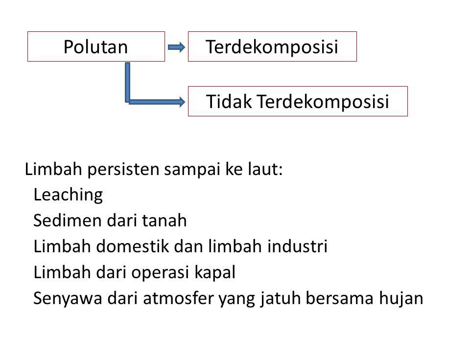 Limbah persisten sampai ke laut: Leaching Sedimen dari tanah Limbah domestik dan limbah industri Limbah dari operasi kapal Senyawa dari atmosfer yang