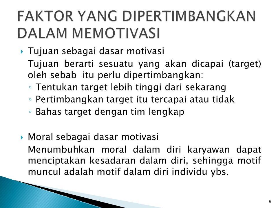  Fear Motivation  Achievement Motivation  Inner Motivation 10