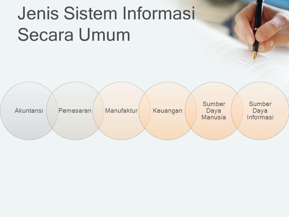 Jenis Sistem Informasi Secara Umum AkuntansiPemasaranManufakturKeuangan Sumber Daya Manusia Sumber Daya Informasi