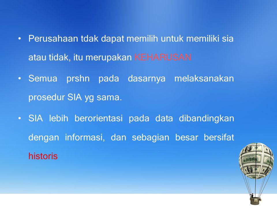 1.PENGUMPULAN DATA 2.MANIPULASI DATA - Pengklasifikasian - Penyortiran - Penghitungan - Pengikhtisaran 3.PENYIMPANAN DATA 4.PENYIAPAN DOKUMEN