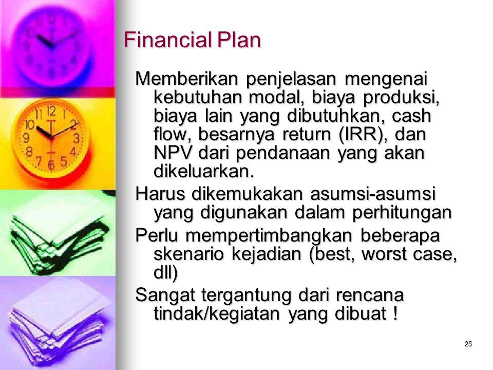 25 Financial Plan Memberikan penjelasan mengenai kebutuhan modal, biaya produksi, biaya lain yang dibutuhkan, cash flow, besarnya return (IRR), dan NP