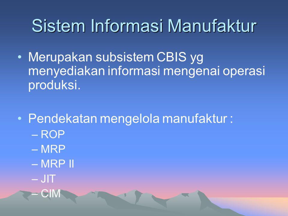 Sistem Informasi Manufaktur Merupakan subsistem CBIS yg menyediakan informasi mengenai operasi produksi. Pendekatan mengelola manufaktur : –ROP –MRP –